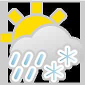 Schneeregen, Sonne und Wolken